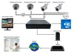 CCTV Diagram